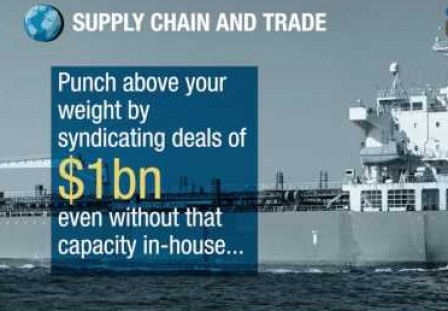 iGTB Supply Chain and Trade – Better deals for your customers. Better ROE and money making insights